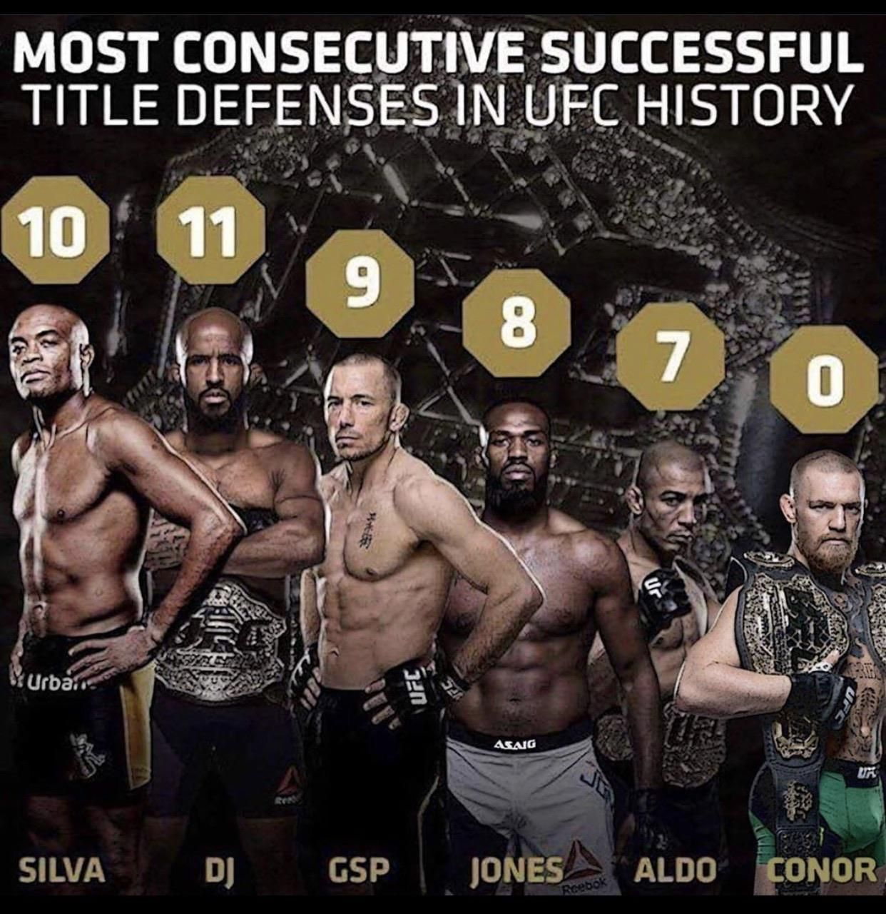 Successful Title Defenses In Ufc Music Indieartist Chicago Ufc Martial Arts Training Mma Training