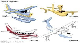 Types Of Aeroplanes With Names