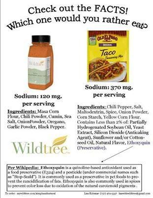 Know what you're eating - always read the labels!  www.mywildtree.com/sgannon