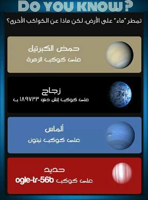 Pin By Afnan Alqasim On م ع ل وم ة Knowledge Pandora Screenshot Notes