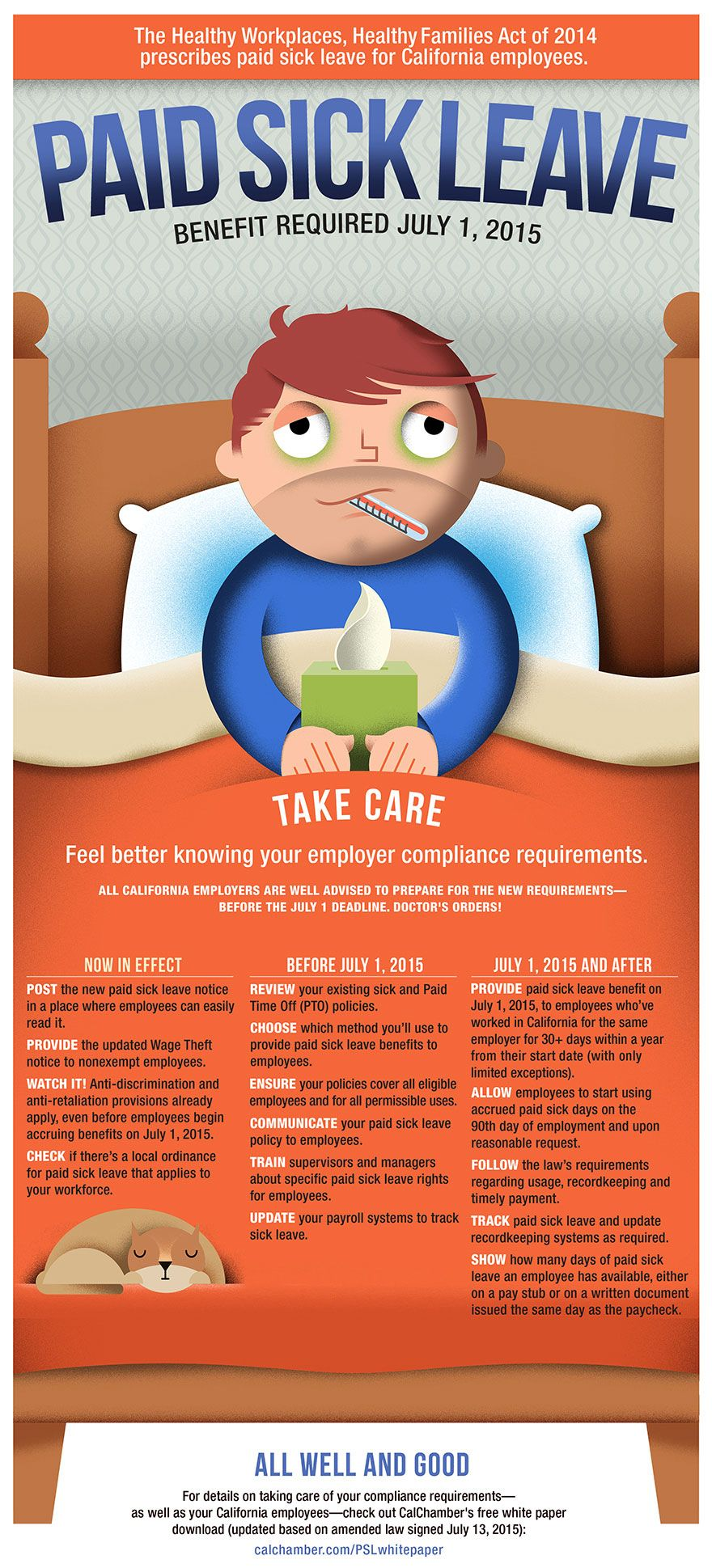 Paid Sick Leave In California Infographic Hrcalifornia Paid