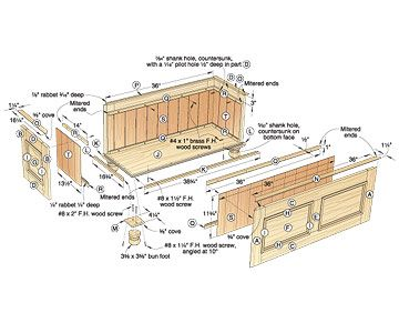 Cedar Lined Blanket Chest Woodworking Plan Woodworking