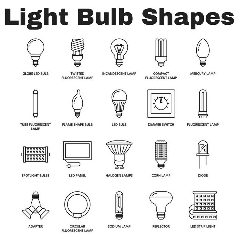 56 Different Types Of Light Bulbs Illustrated Charts Buying Guide Fluorescent Light Bulb Types Of Lighting Light Bulb