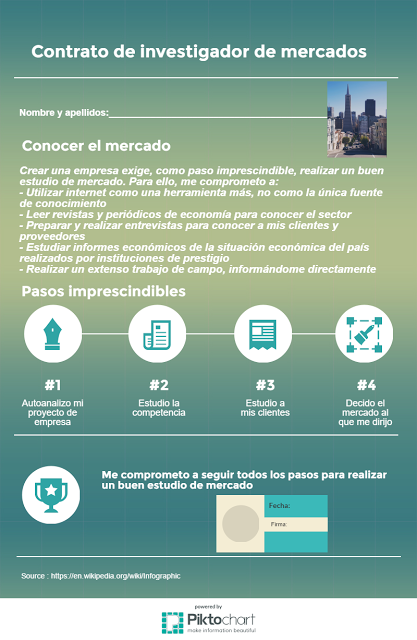 Eie Fol Contrato De Investigador De Estudios De Mercado Estudio Contrato Investigar