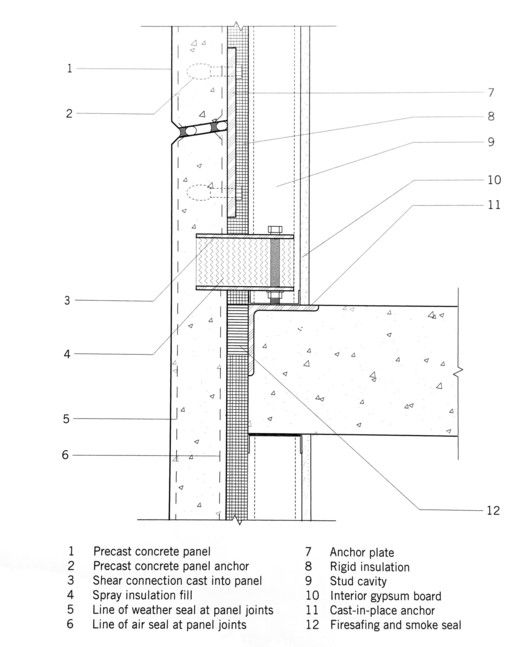40 Impressive Details Using Concrete Precast Concrete Concrete Panel Facade Precast Concrete Panels