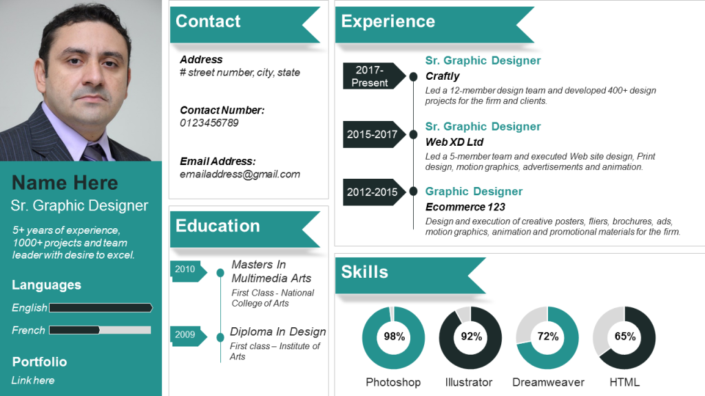 Professional Visual Resume By Graphic Designer Ppt Template Templates Cv Personal
