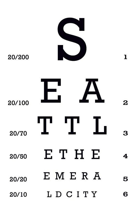 Snellen chart to test visual acuity kiddo shelter also charts rh pinterest