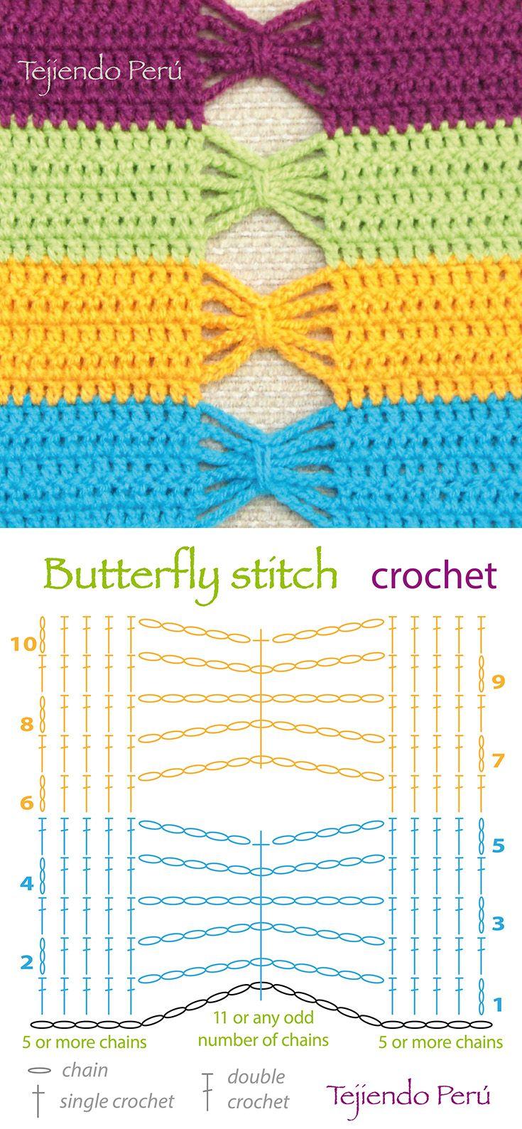 Crochet: butterfly stitch chart (diagram or pattern)!