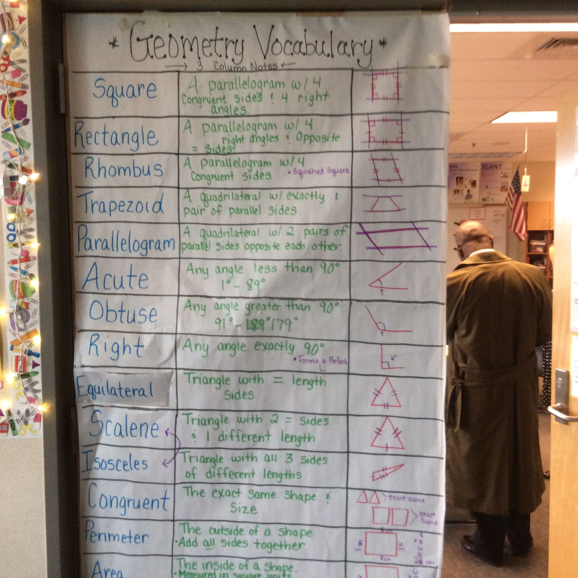 Teacher Models Three Column Notes In Math  Avid Elementary Ideas