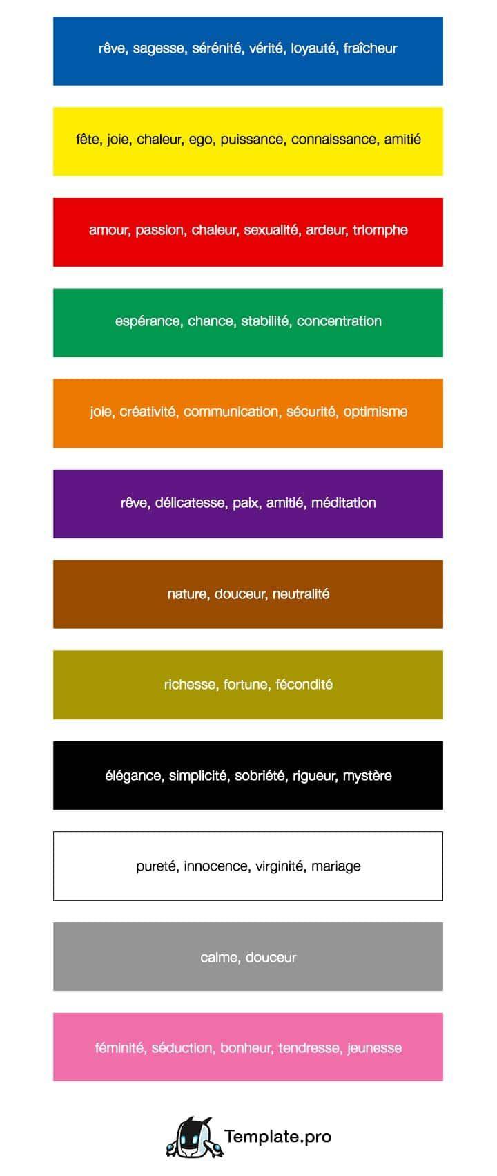 le petit guide pour comprendre la signification des couleurs la charte levier et charte graphique. Black Bedroom Furniture Sets. Home Design Ideas