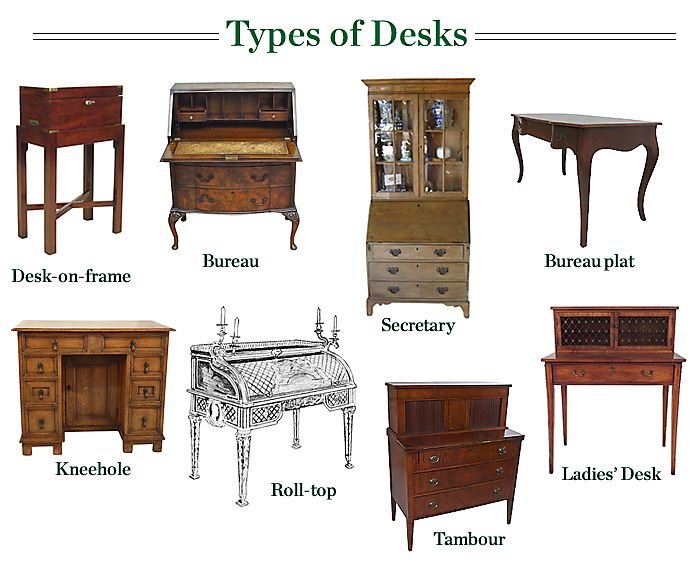 A Guide To Types And Styles Of Desks One Kings Lane Modern Office Furniture Desk Office Furniture Modern Office Desk Chair