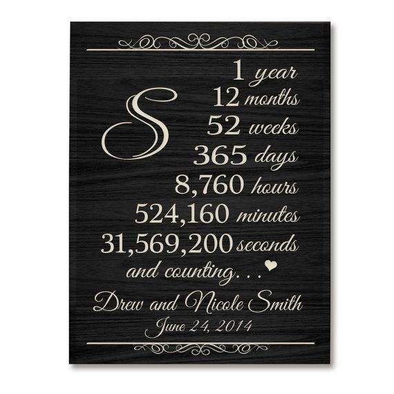 Personalized 1st Anniversary Gift For Him First Anniversary Gift