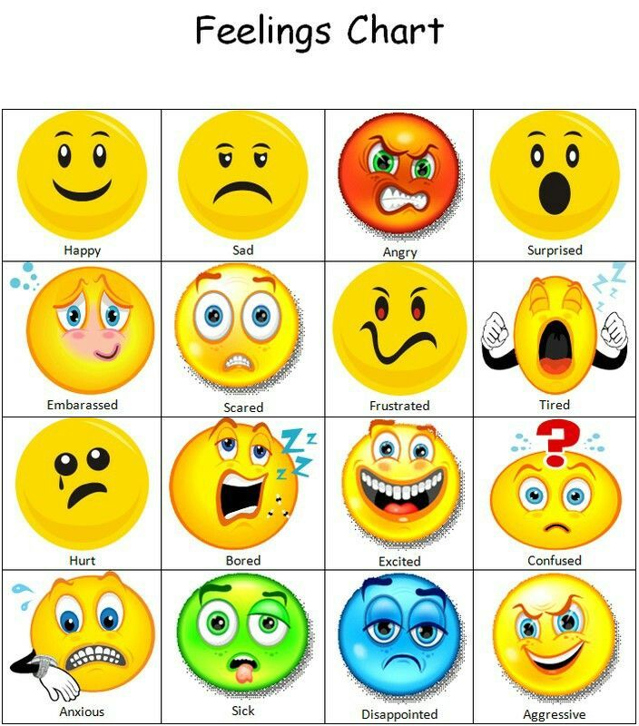 We are more than our feelings also emoji feeling chart pinterest rh