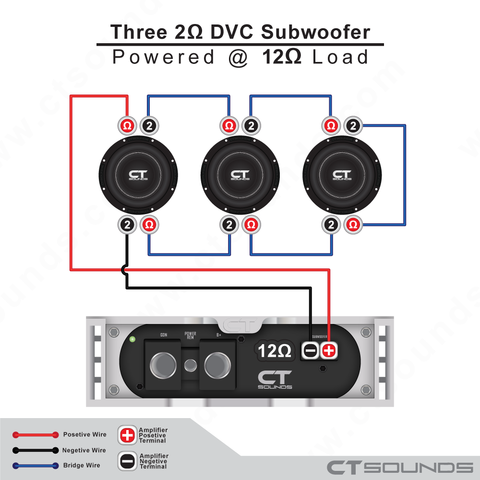 2-ohm DVC subwoofer/speakers are rated at 2-ohm at each ...