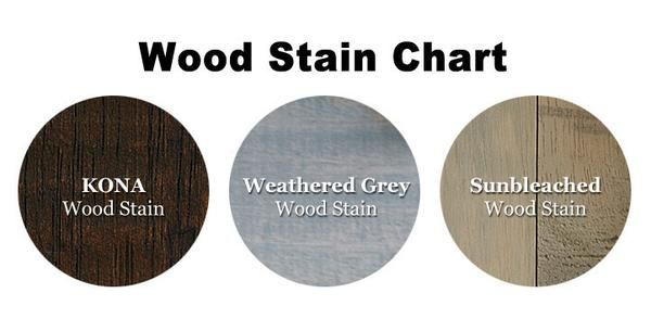 Varathane Sun Bleached Stain Yahoo Image Search Results Wood Pallet Signs Staining Wood Weathered Grey Stain