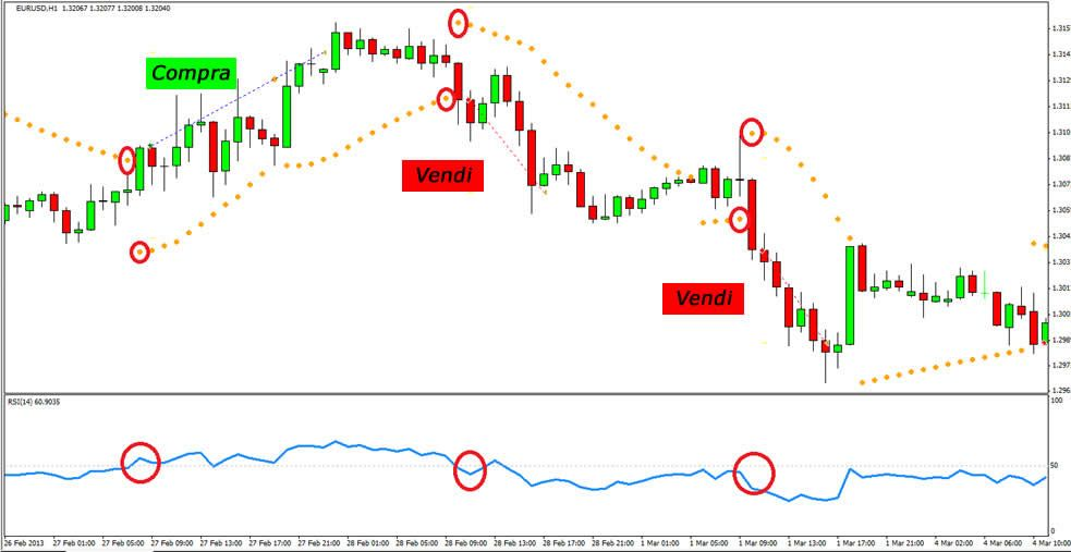 Forex Strategy Without Redrawing European Union Countries Forex