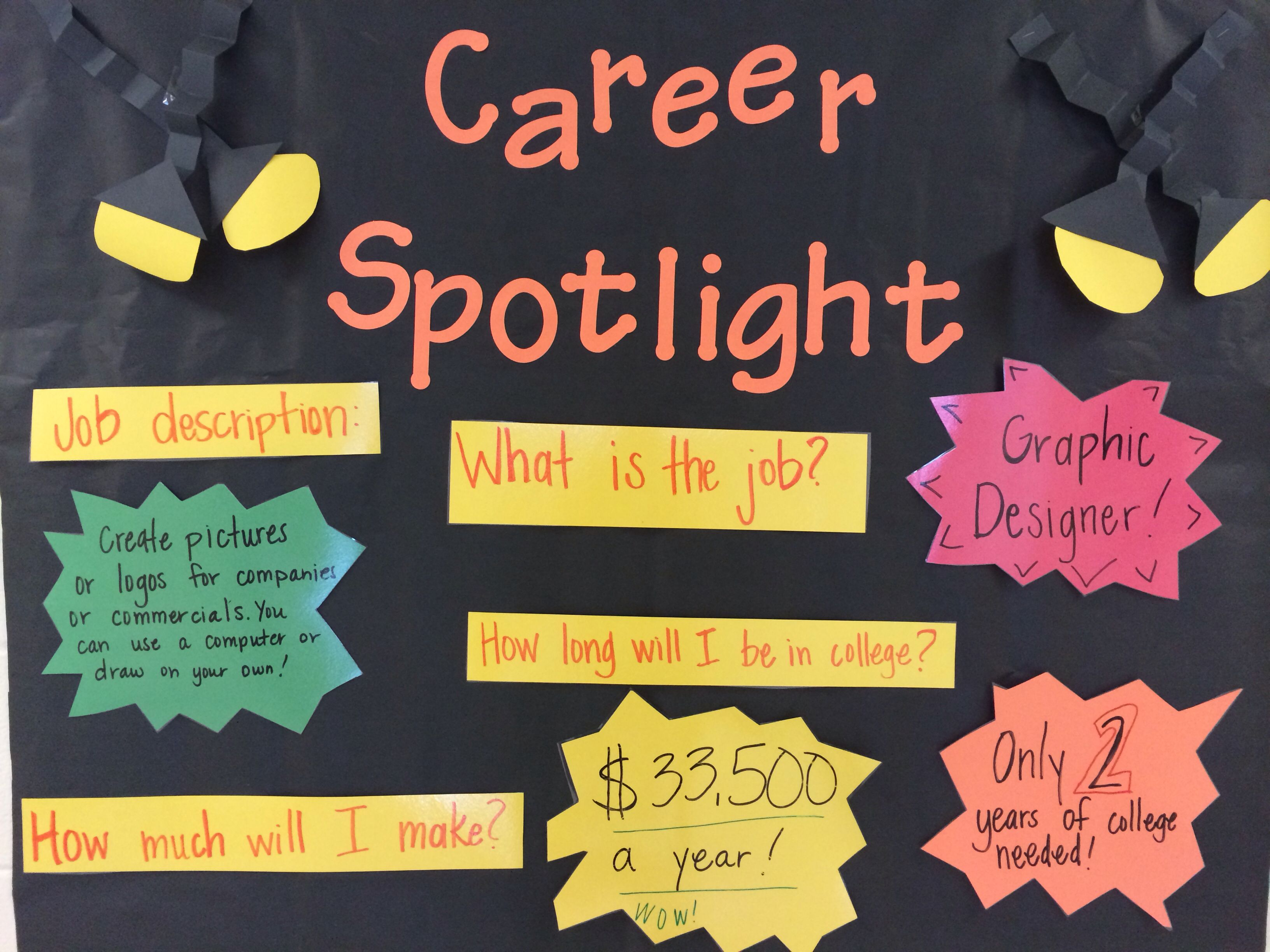 best images about career counseling technology elementary school counseling career awareness bulletin board this is a cute idea that counselors can use to highlight certain careers