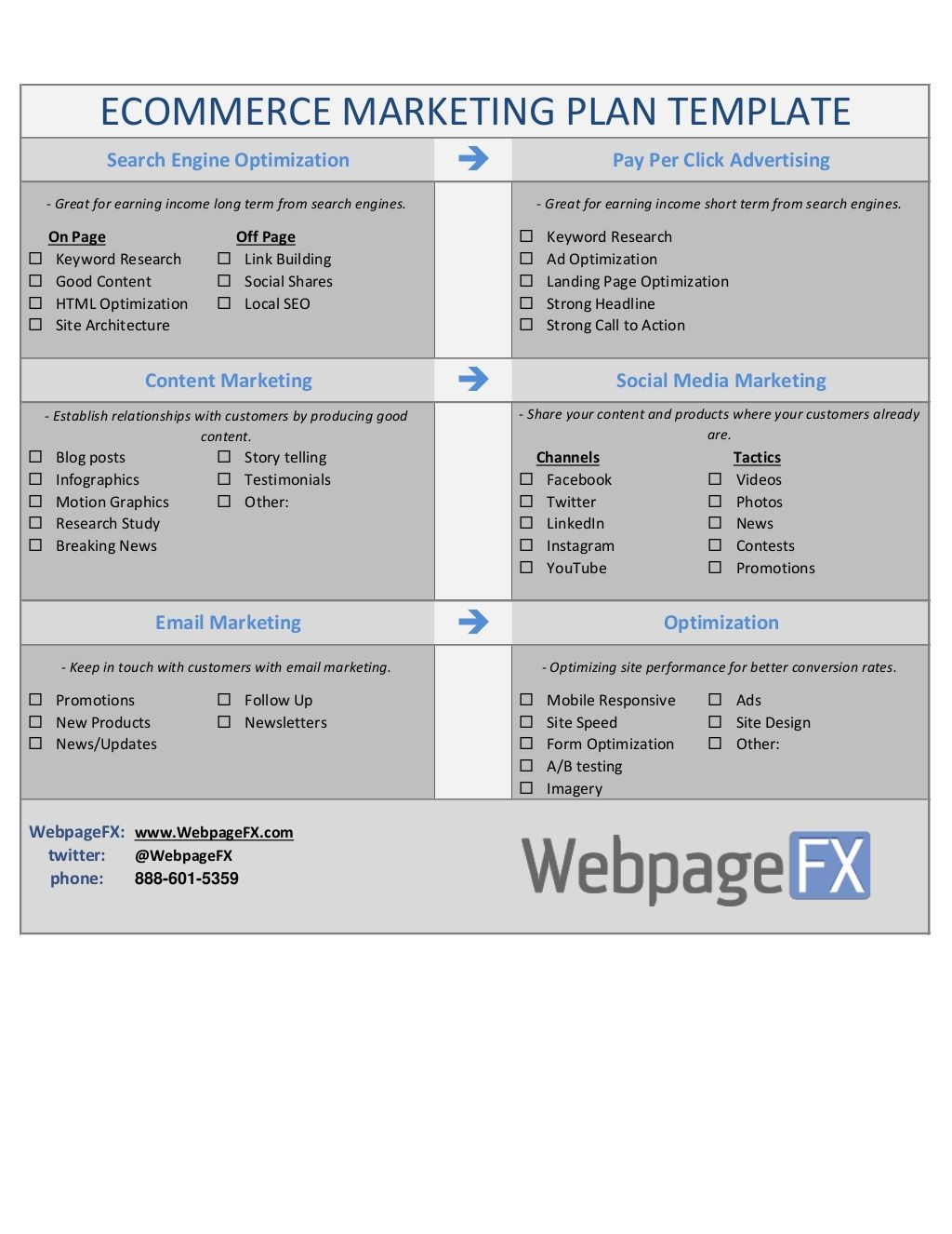 Ecommerce Marketing Plan Template Search Engine Optimization