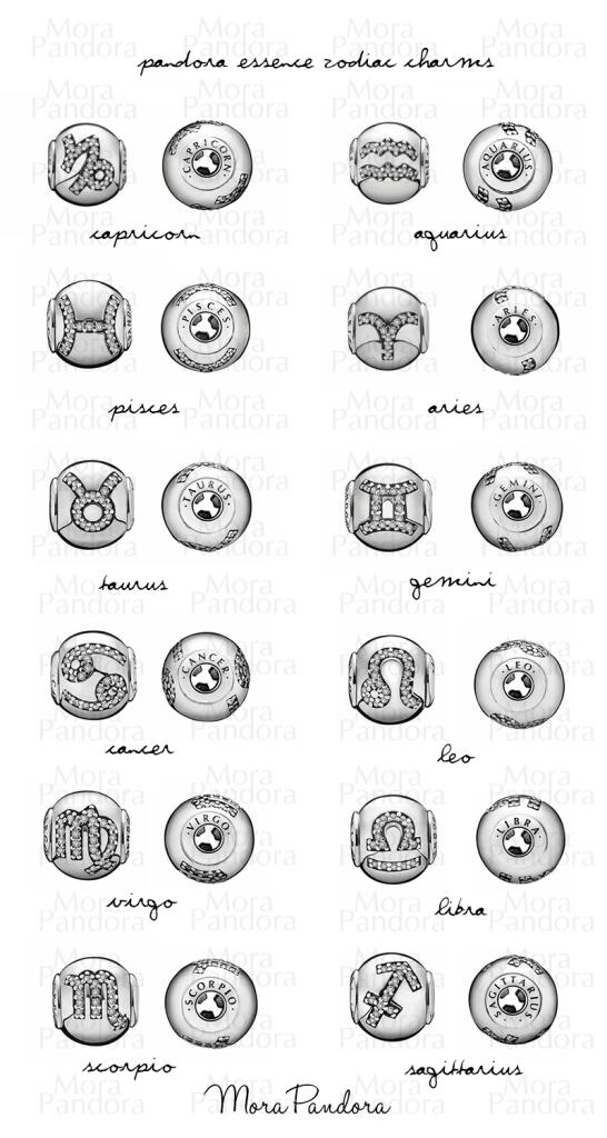 abalorios pandora zodiaco