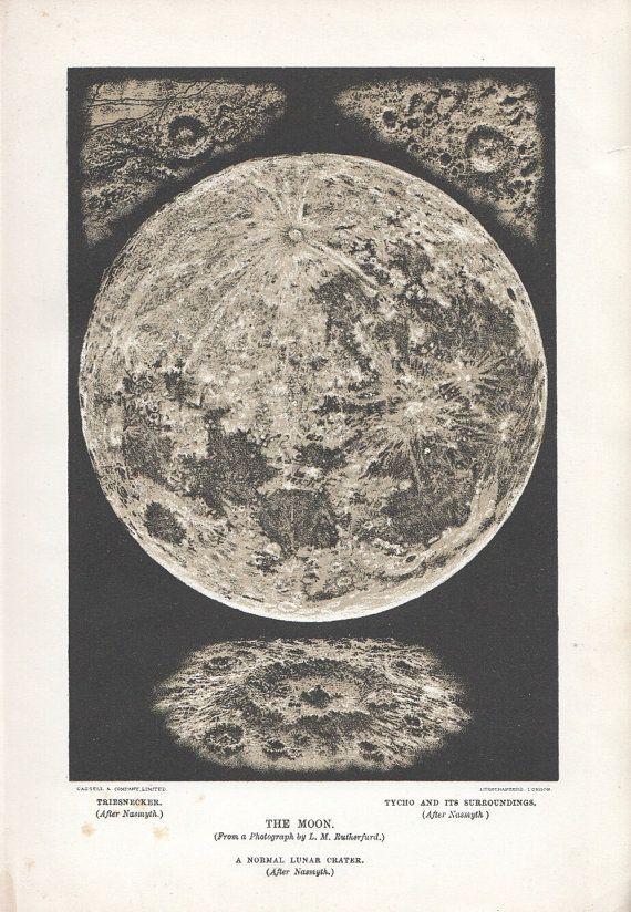Vintage Moon Diagram Google Otsing Woodcut Pinterest Moon
