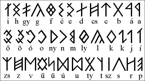 Druid Rune Symbols And Meanings