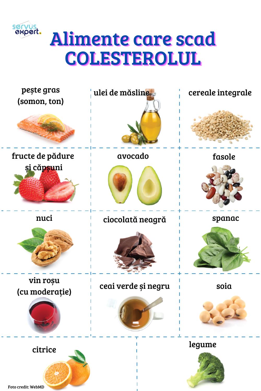 ce alimente trebuie să mănânce în varicoză