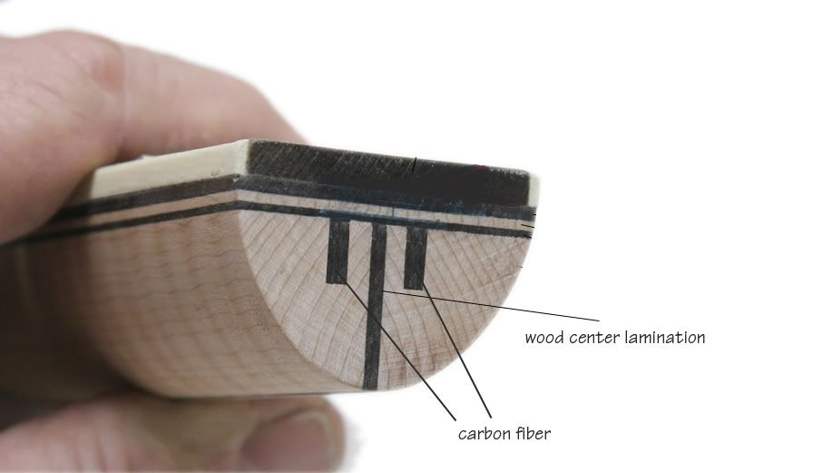 guitar neck laminated vs carbon fiber reinforcement recherche google lutherie pinterest. Black Bedroom Furniture Sets. Home Design Ideas