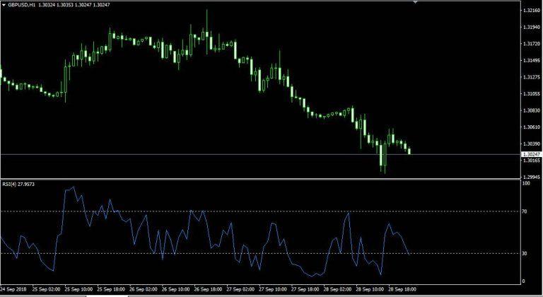 Eagle Arrow Indicator Mt4 Free Download