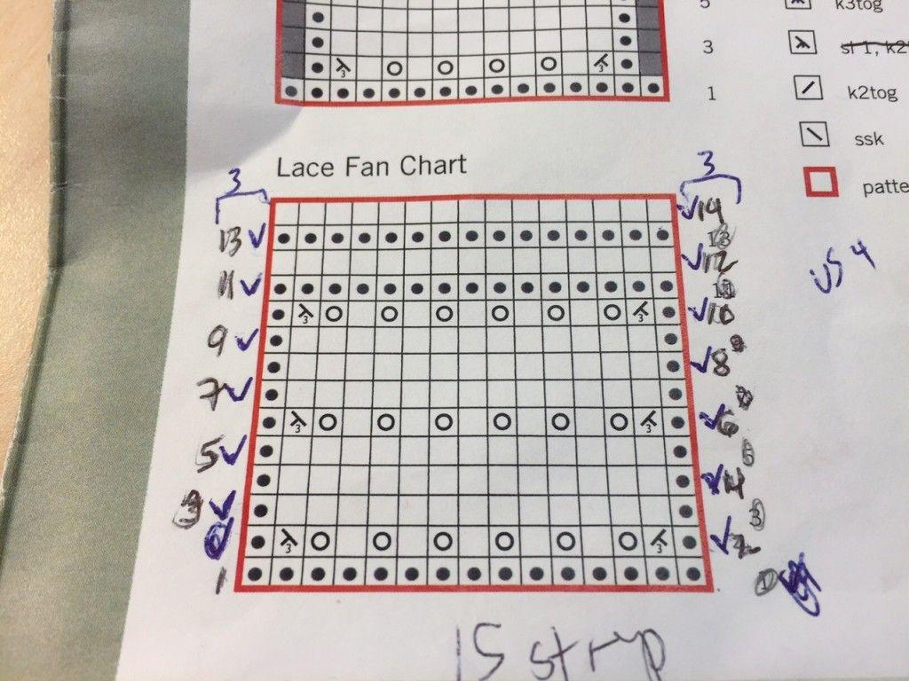 Convert a Knitting Chart from Circular to Flat Knitting | Tejido ...