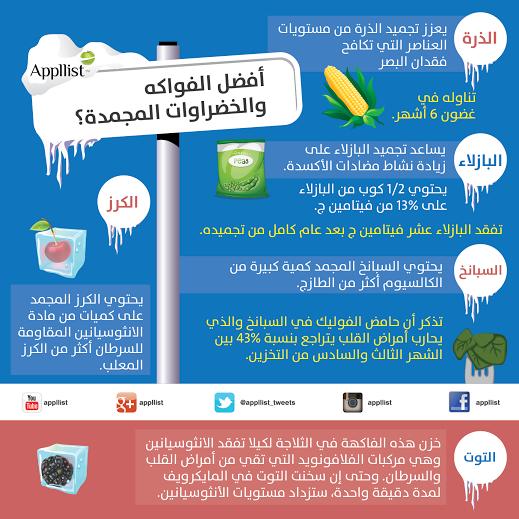 ابليست بالعربية On Twitter Helthy Food Health Health And Beauty