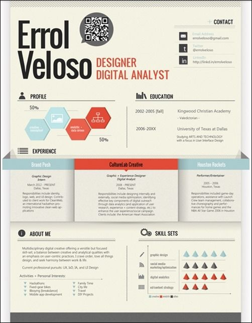 28 amazing resume designs that will work for you splash magazine