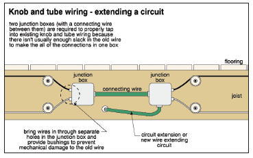 Pin on wiring diagram And Tube Wiring Explained on