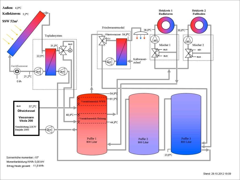 Gemütlich Warmwasserspeicher System Diagramm Bilder - Der Schaltplan ...