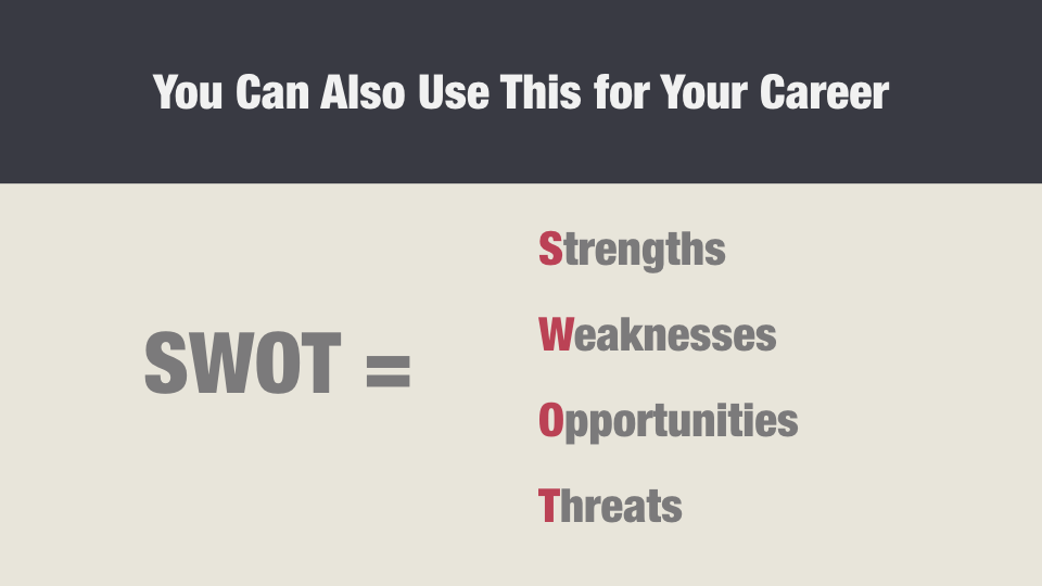 How Swot Analysis Can Help Your Business Grow A Lot  Swot