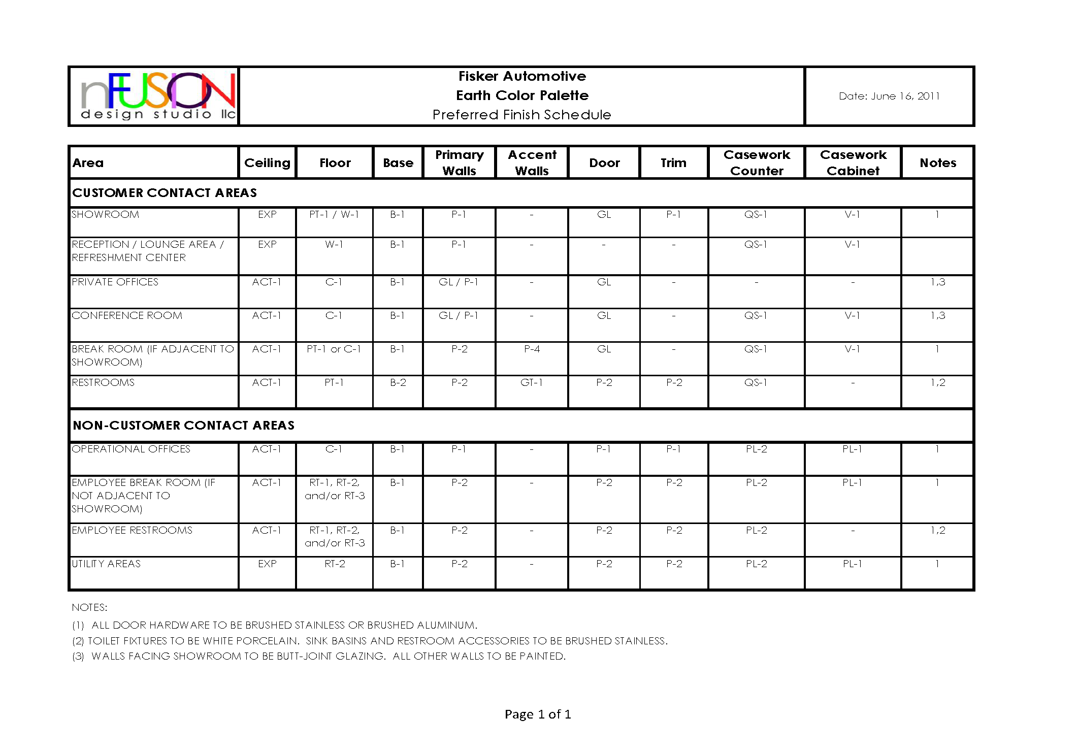 Residential Interior Design Finish Schedule