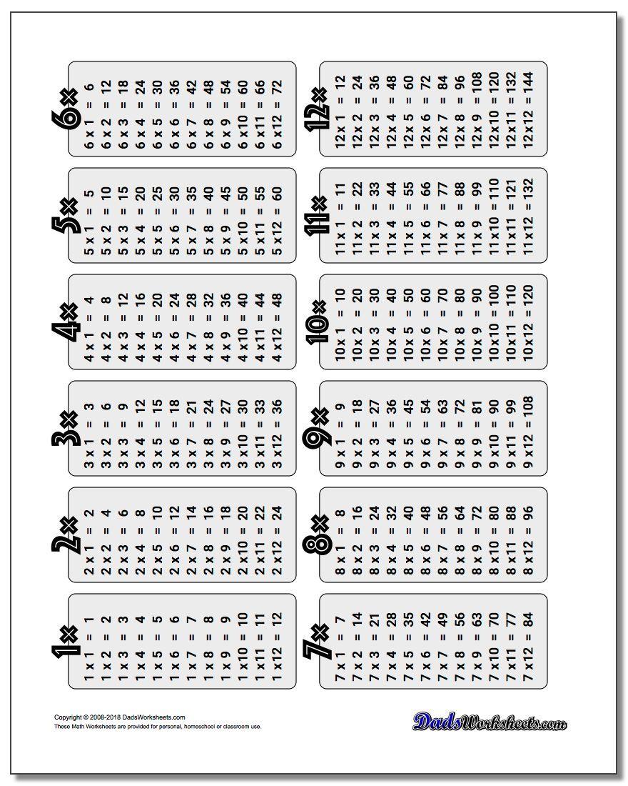 Multiplication Worksheet Table 112! Multiplication