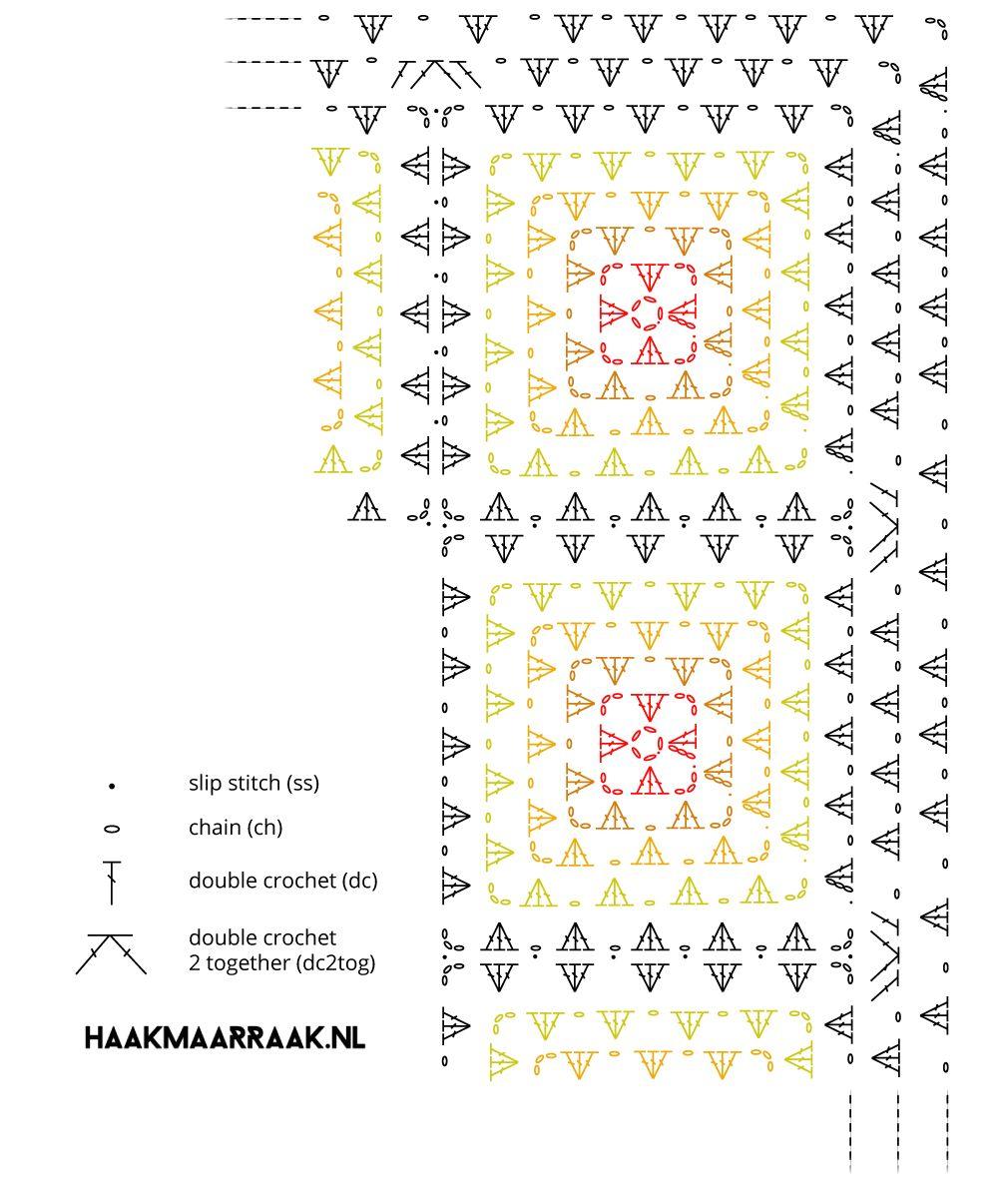 Free crochet pattern: Colourful rainbow granny square blanket ...