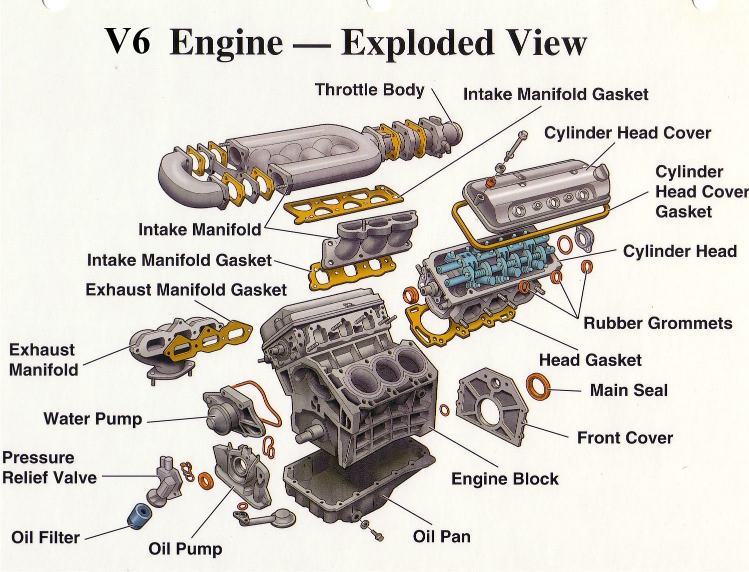 swengines here some ideas about engine diagram engine diagram what makes the engine tick hdabob com
