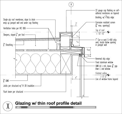Floor To Roof Glazing Roof Detail Roof Architecture Fibreglass Roof