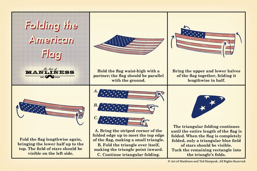 How To Fold The American Flag An Illustrated Guide The Art Of Manliness Folded American Flag Folded Flag Flag