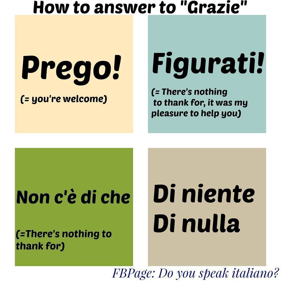 English In Italian: Come Rispondere A Un Grazie