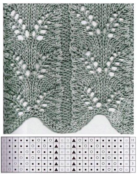 Spitzenstricken #laceknitting