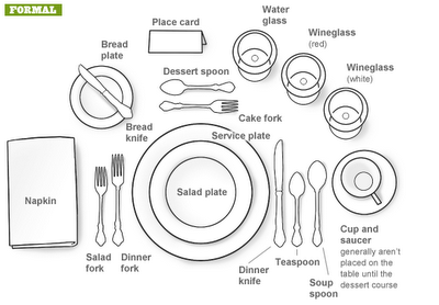 Proper Place Setting Formal Dining Set Formal Table Setting