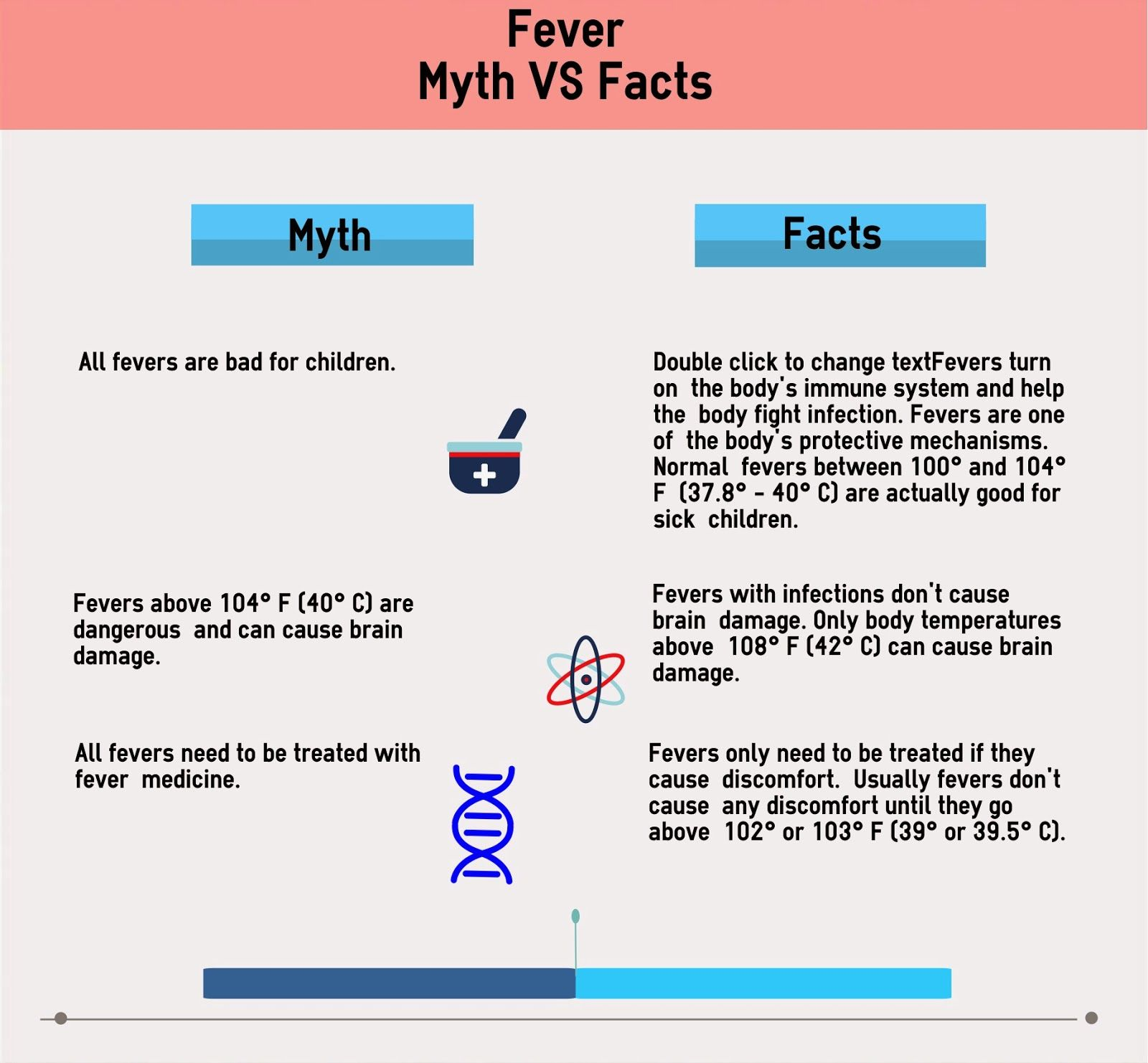 Theon Pharmaceuticals Fever Myth Vs Facts Pharmaceutical Facts