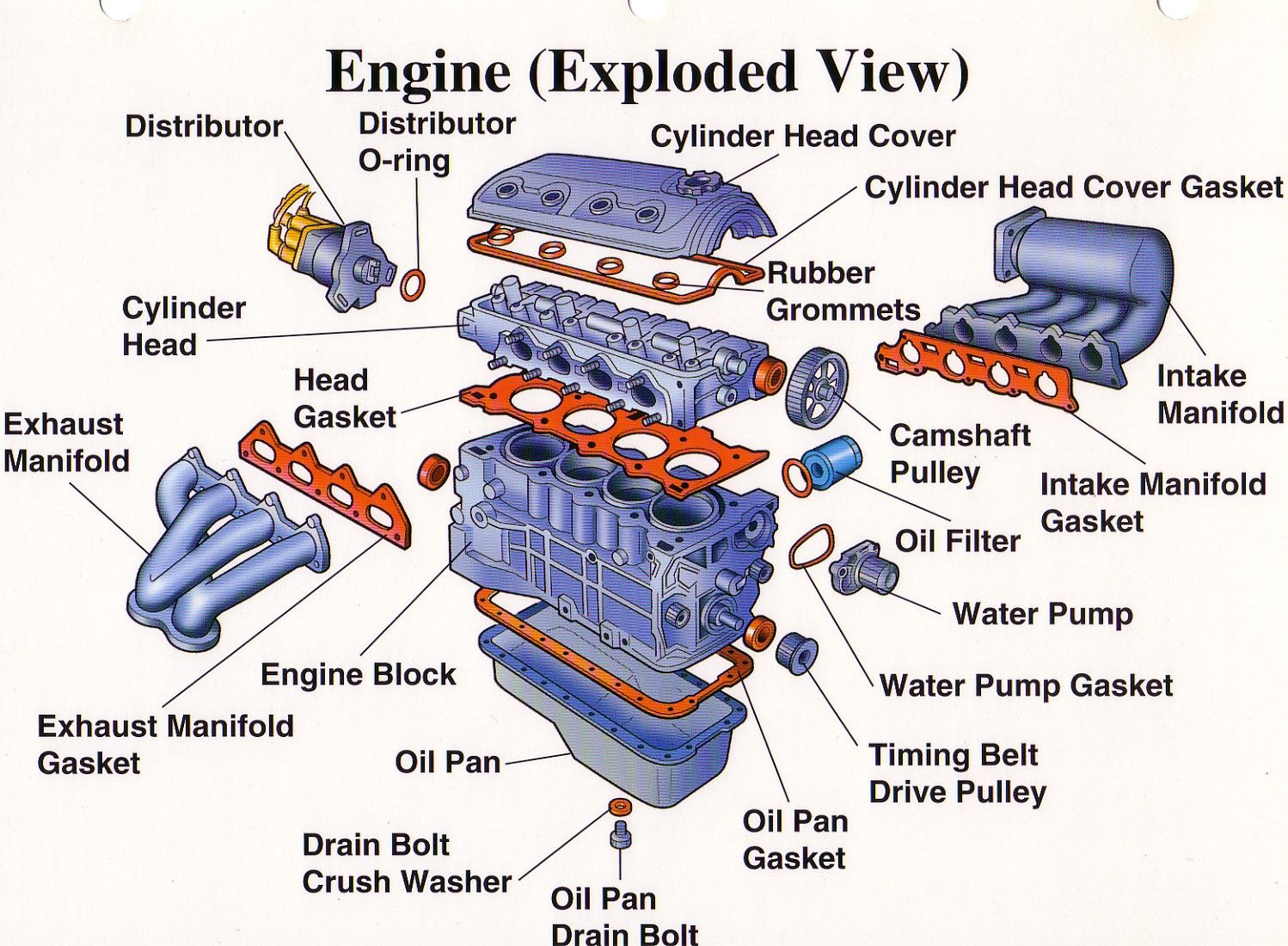 Automotive Engine Parts Diagram - Circuit Connection Diagram •