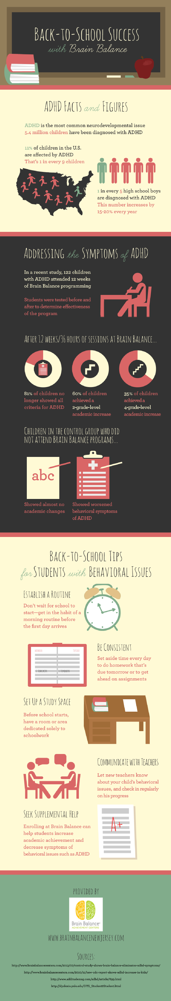 Pin On Infographics Education