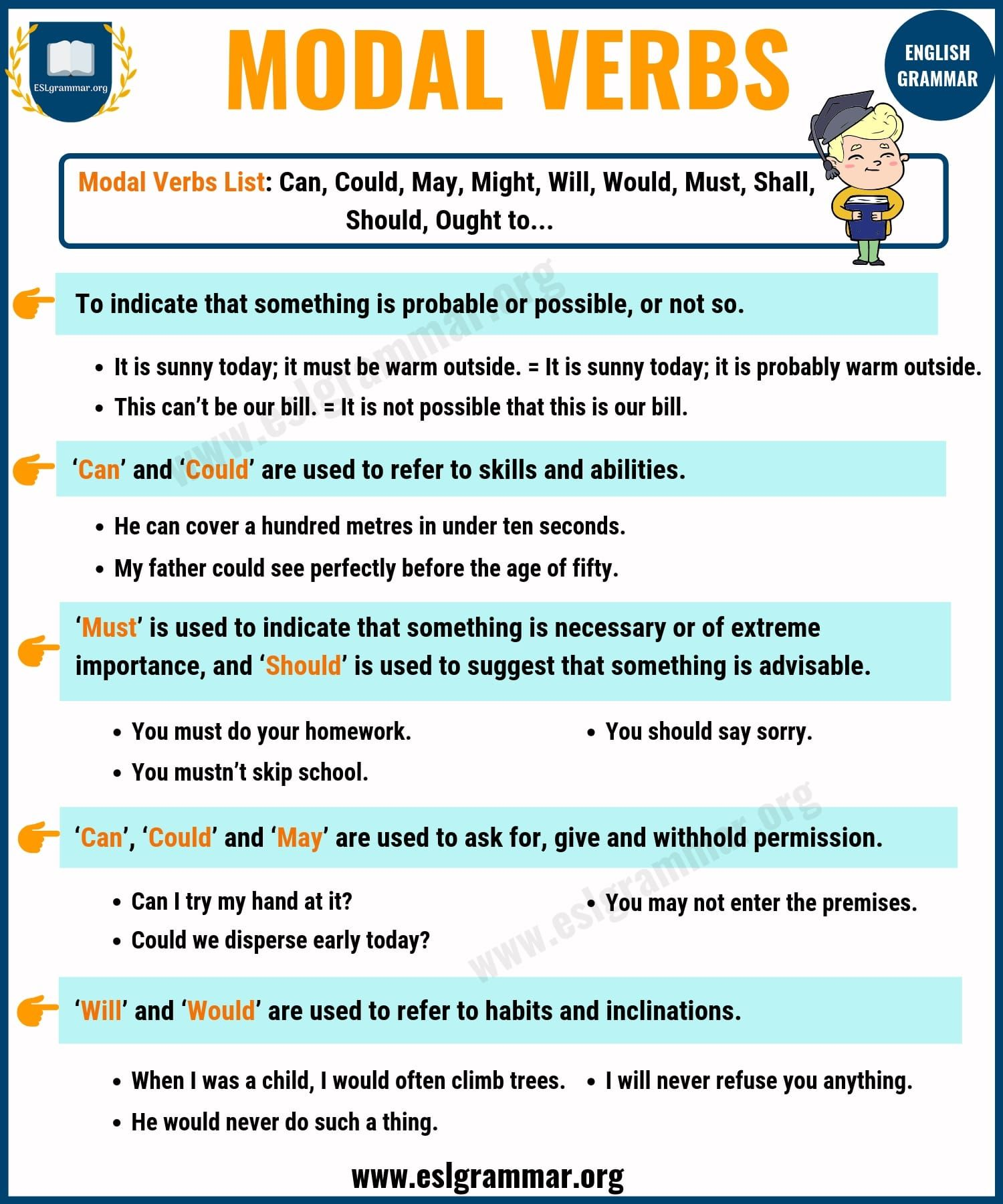 Modal Verbs Useful Rules List And Examples In English Esl Grammar Types Of Verbs English Verbs Verb [ 1800 x 1500 Pixel ]