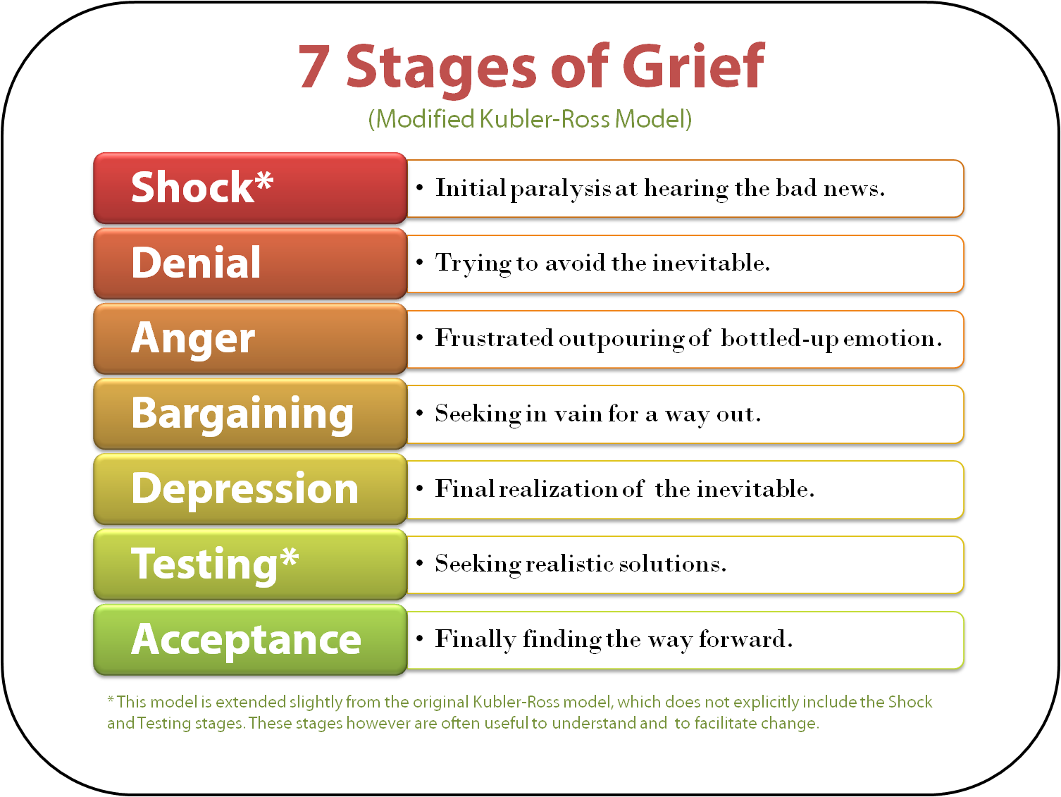 Free Worksheet Grief Worksheet 17 best images about mental health griefloss on pinterest be right back word games and counseling