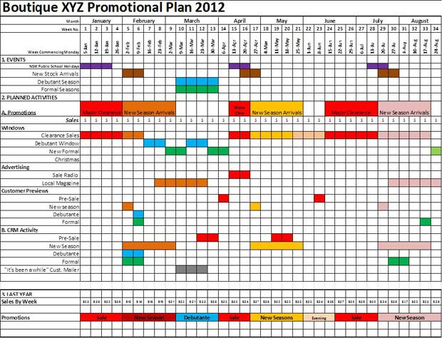 RetailToolBox - How to Develop a Promotional Calendar i want - what is a marketing calendar