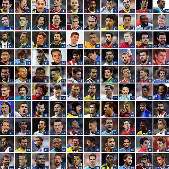 The 100 Best Players With Images Football Is Life God Of